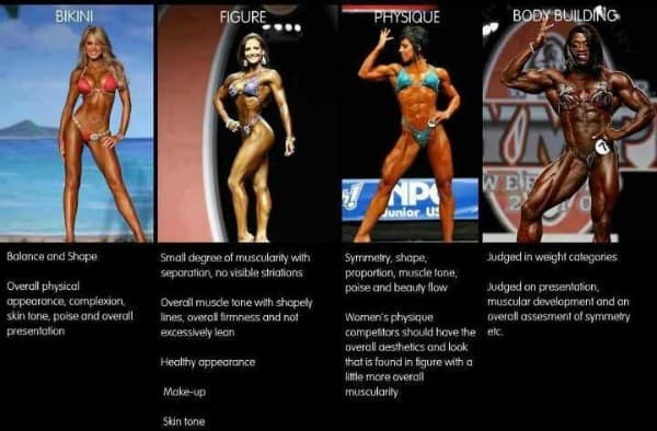 female-fitness-competition-catagories