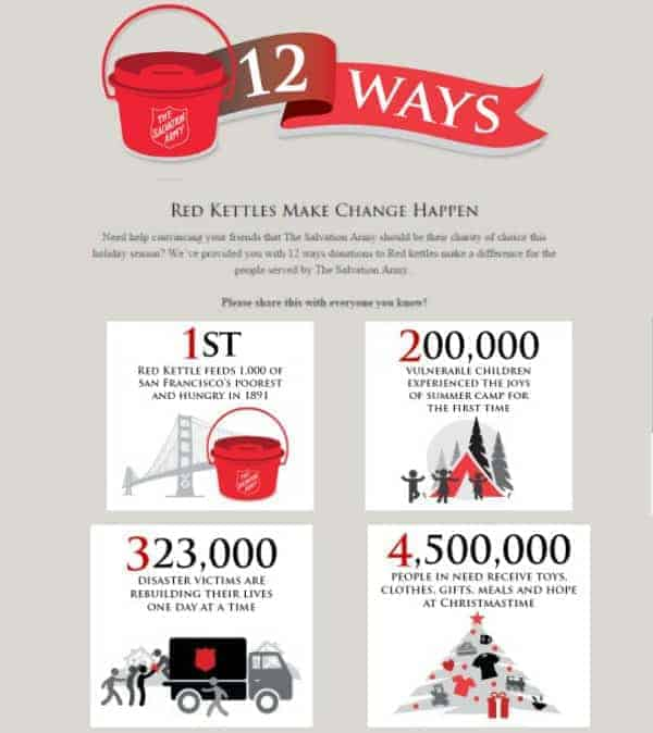 Red-Kettle-Reason-Campaign