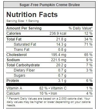 Sugar-Free Pumpkin Creme Brulee Nutrition Info